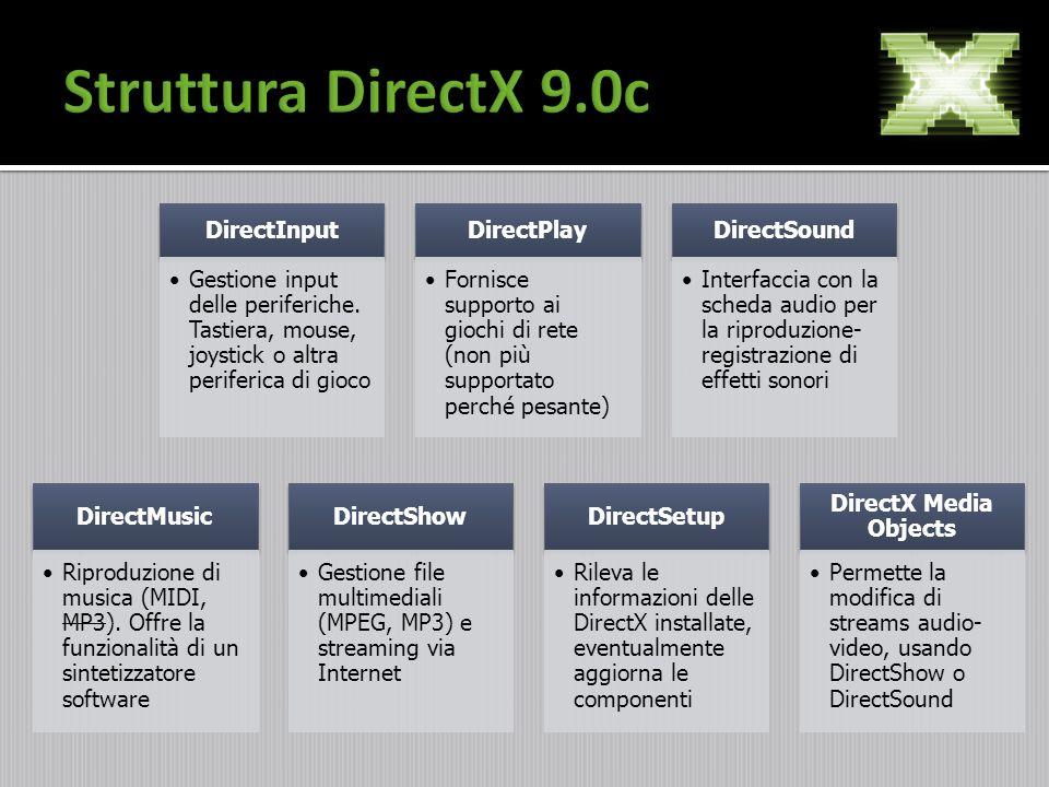 Struttura DirectX 9.0c DirectInput