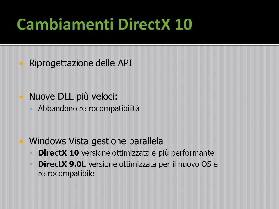 Cambiamenti DirectX 10 Riprogettazione delle API Nuove DLL più veloci: