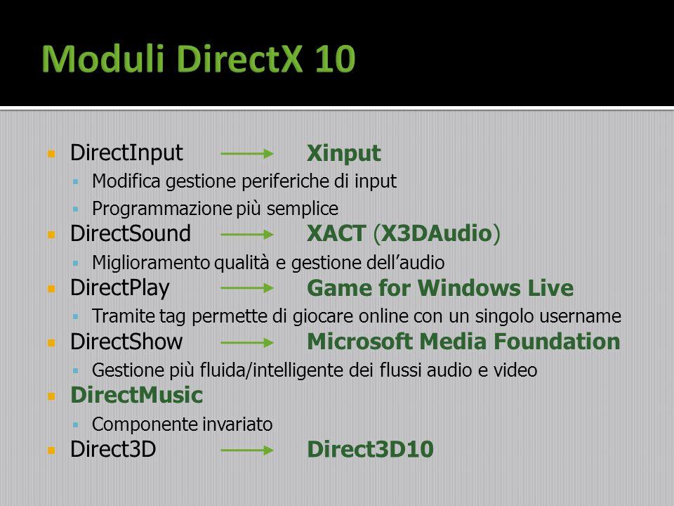 Moduli DirectX 10 DirectInput Xinput DirectSound DirectPlay