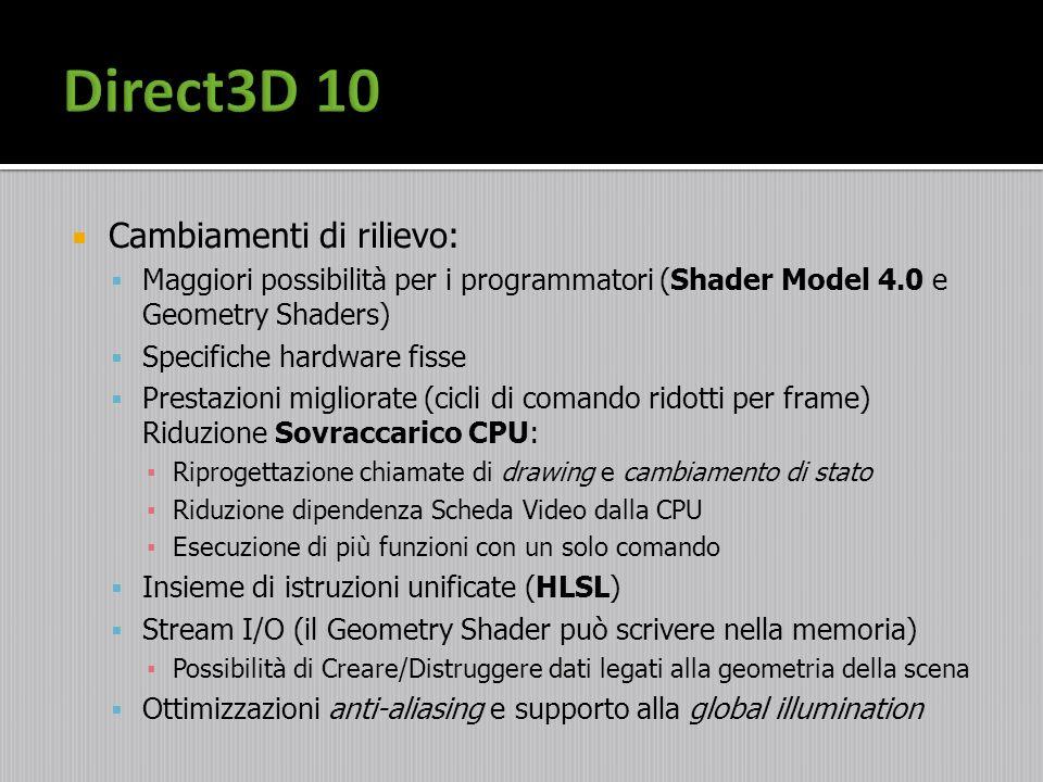 Direct3D 10 Cambiamenti di rilievo: