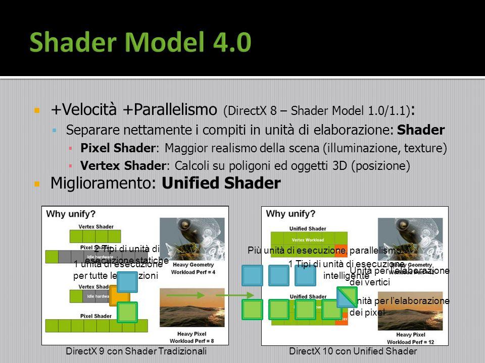 Shader Model 4.0 +Velocità +Parallelismo (DirectX 8 – Shader Model 1.0/1.1): Separare nettamente i compiti in unità di elaborazione: Shader.