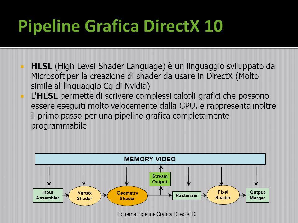 Pipeline Grafica DirectX 10