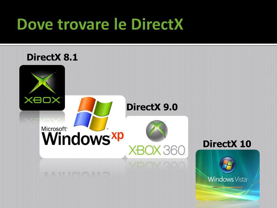 Dove trovare le DirectX