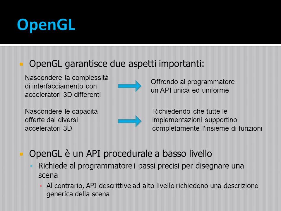 OpenGL OpenGL garantisce due aspetti importanti:
