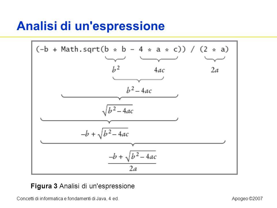 Analisi di un espressione