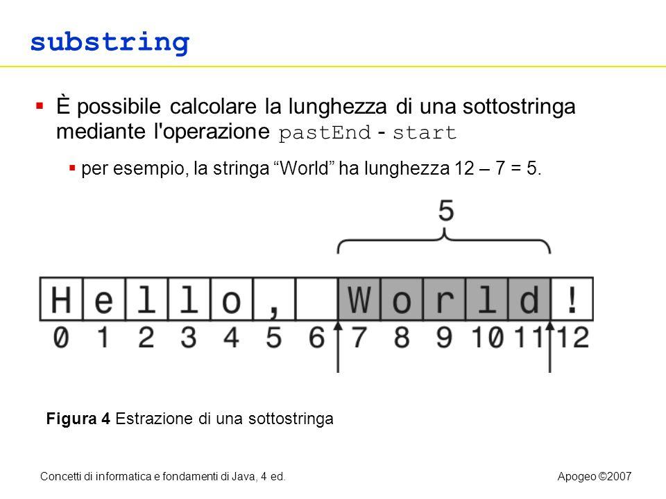 substring È possibile calcolare la lunghezza di una sottostringa mediante l operazione pastEnd - start.