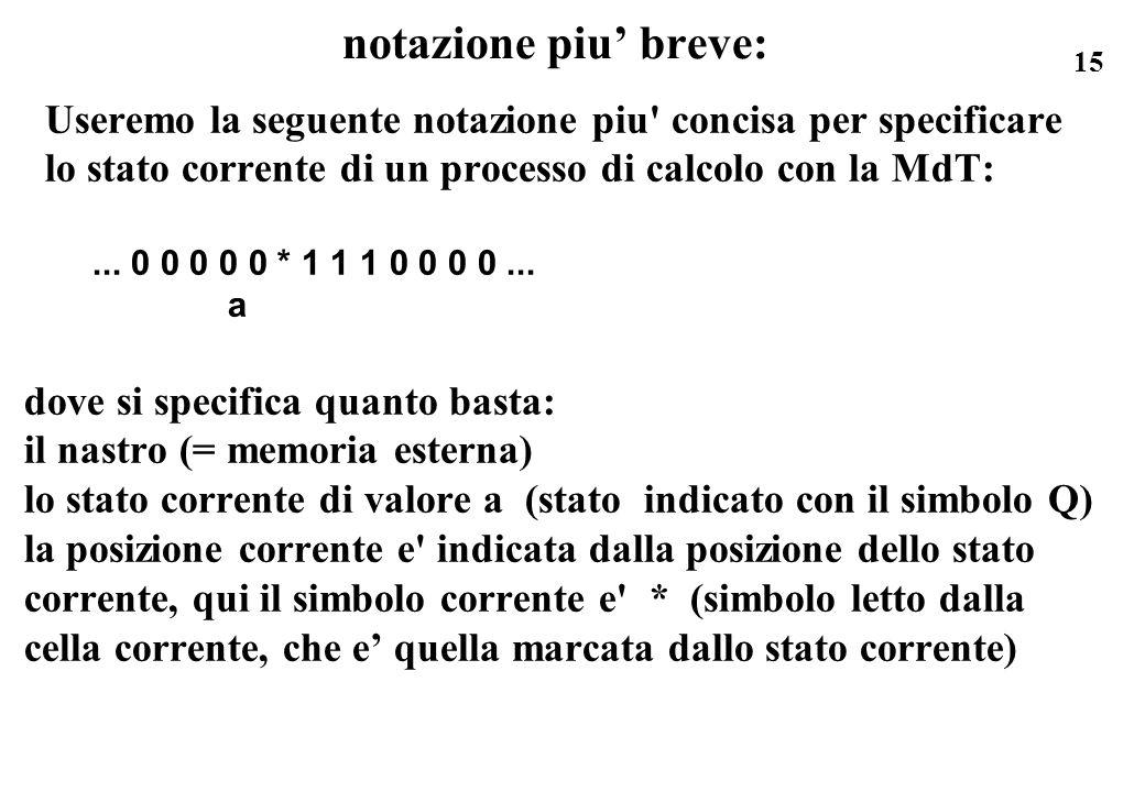 notazione piu' breve: Useremo la seguente notazione piu concisa per specificare. lo stato corrente di un processo di calcolo con la MdT:
