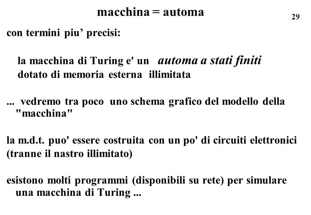 macchina = automa con termini piu' precisi: