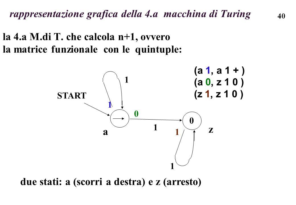 rappresentazione grafica della 4.a macchina di Turing