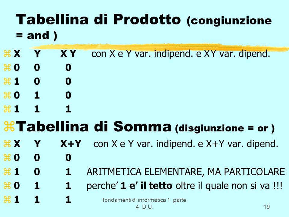 Tabellina di Prodotto (congiunzione = and )