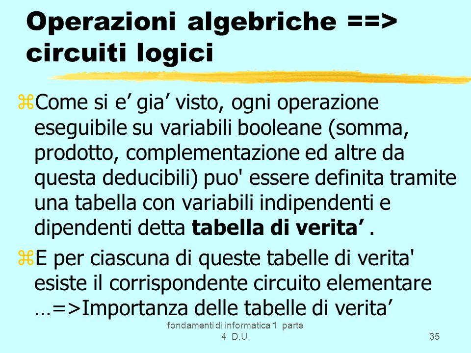 Operazioni algebriche ==> circuiti logici