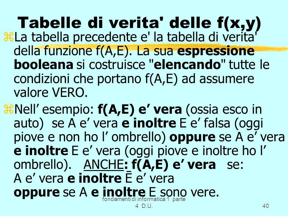 Tabelle di verita delle f(x,y)