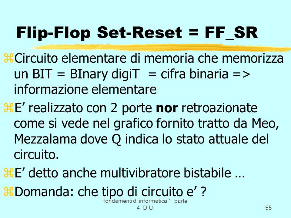 Flip-Flop Set-Reset = FF_SR