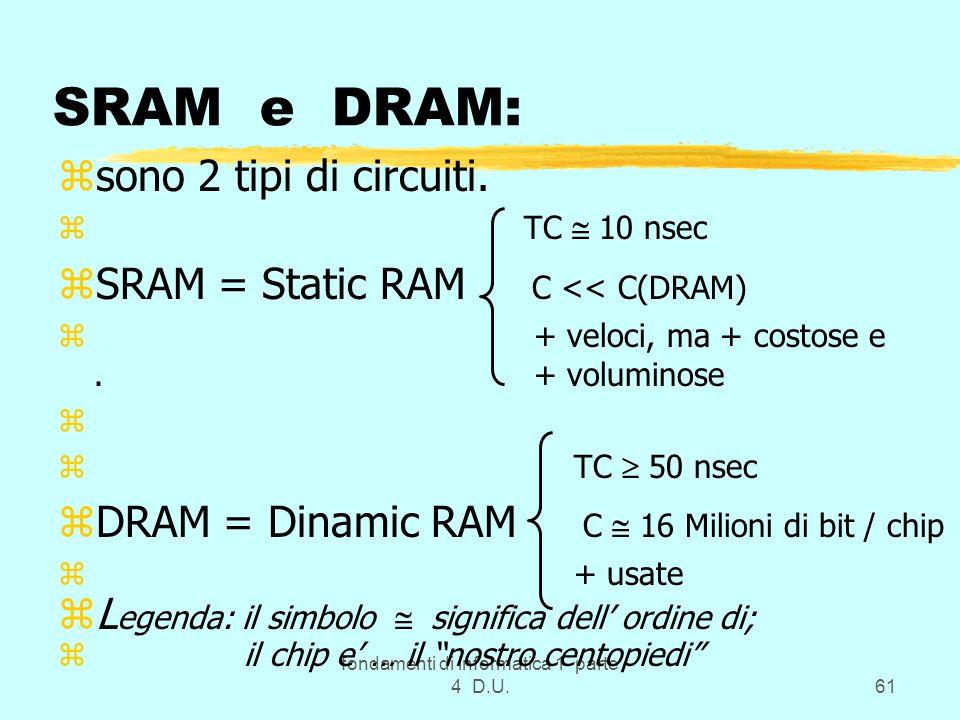 fondamenti di informatica 1 parte 4 D.U.