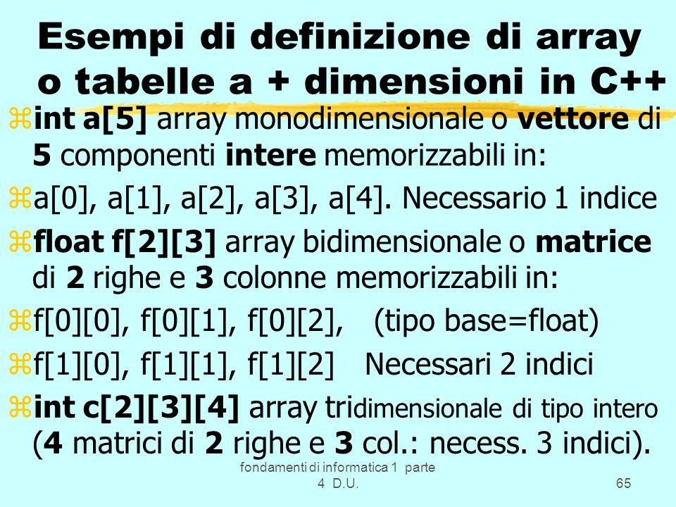 Esempi di definizione di array o tabelle a + dimensioni in C++