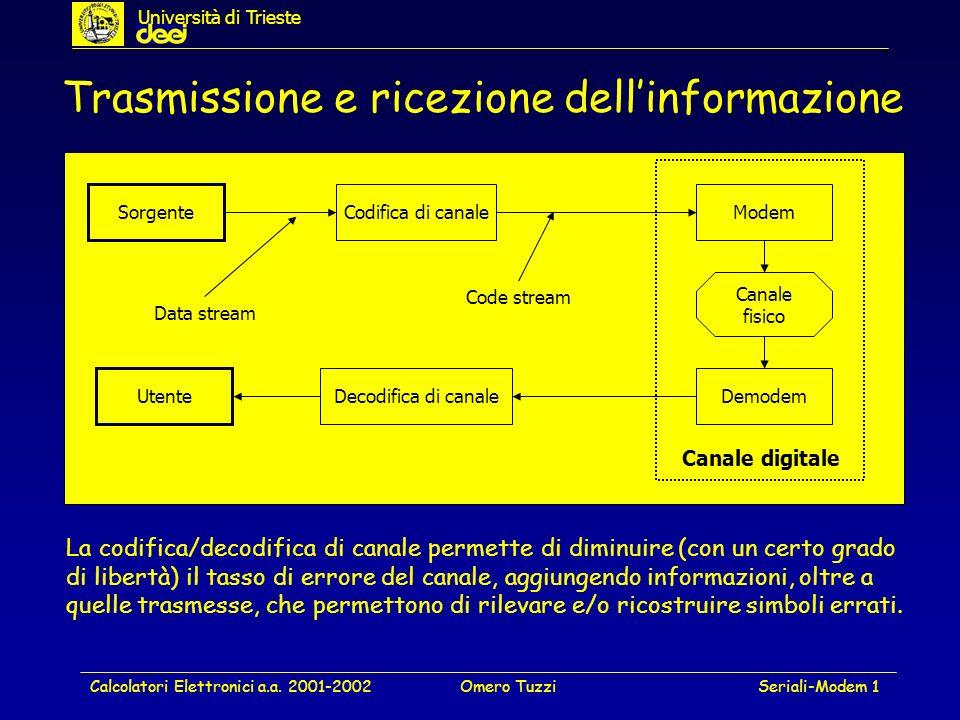Trasmissione e ricezione dell'informazione