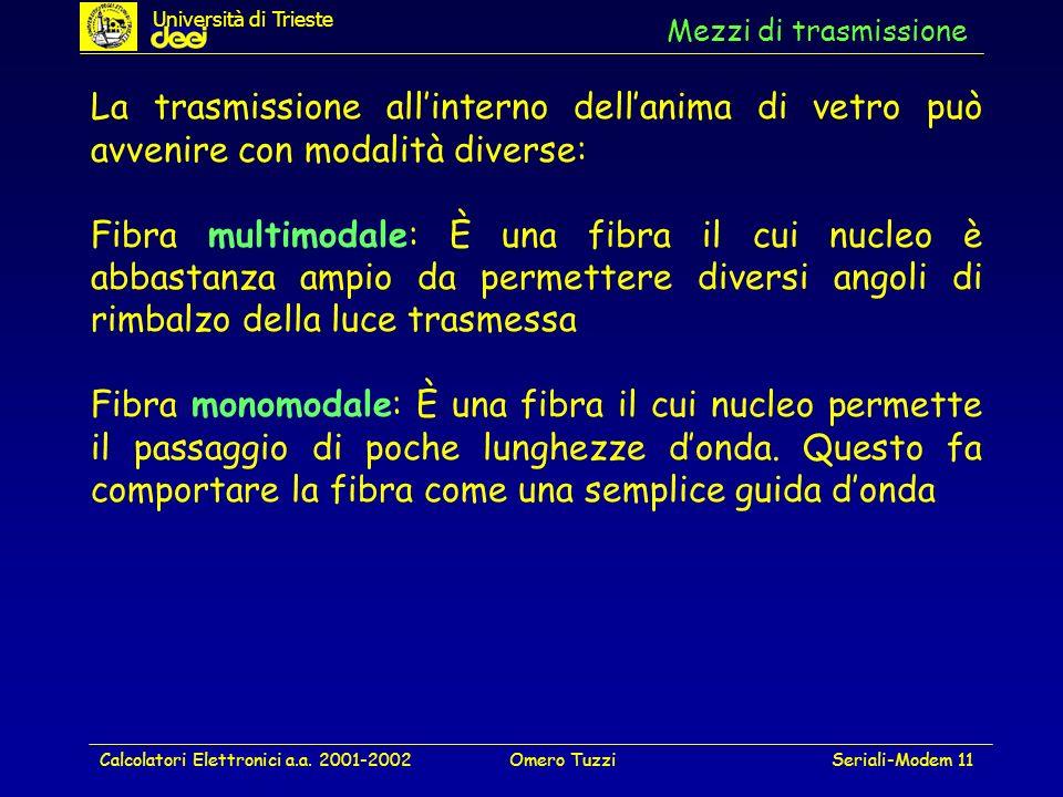 Università di Trieste Mezzi di trasmissione. La trasmissione all'interno dell'anima di vetro può avvenire con modalità diverse: