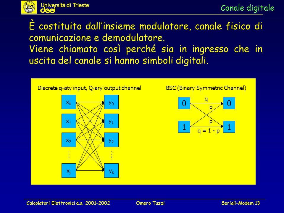 Università di Trieste Canale digitale. È costituito dall'insieme modulatore, canale fisico di comunicazione e demodulatore.