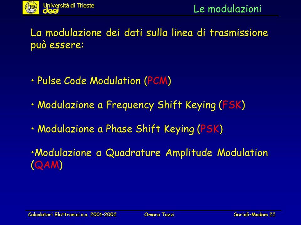 La modulazione dei dati sulla linea di trasmissione può essere: