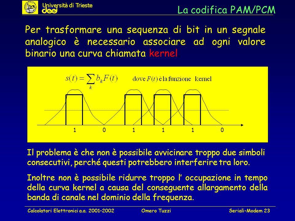 Università di Trieste La codifica PAM/PCM.