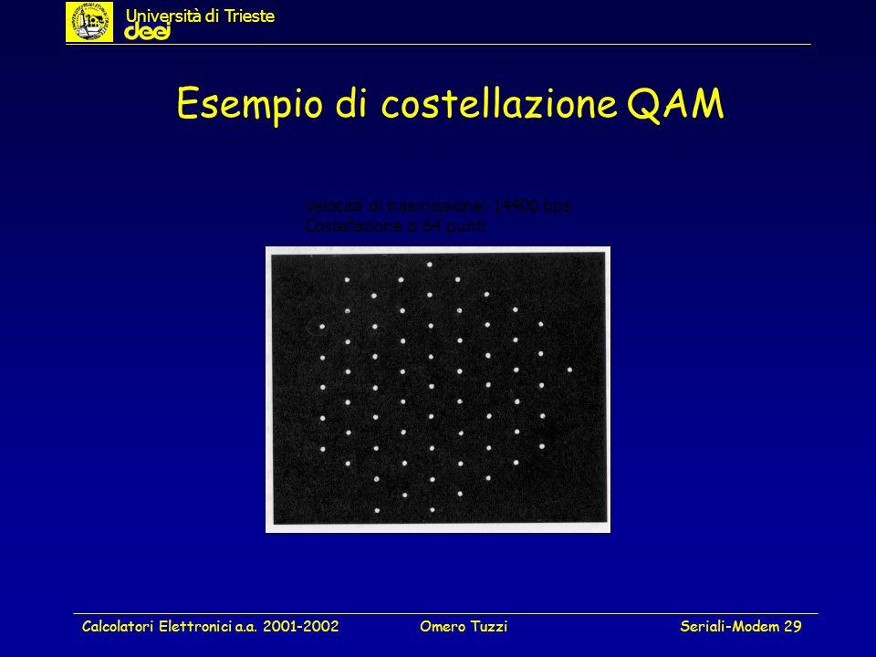 Esempio di costellazione QAM