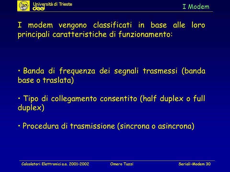 Banda di frequenza dei segnali trasmessi (banda base o traslata)