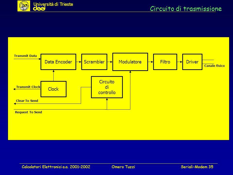 Circuito di trasmissione
