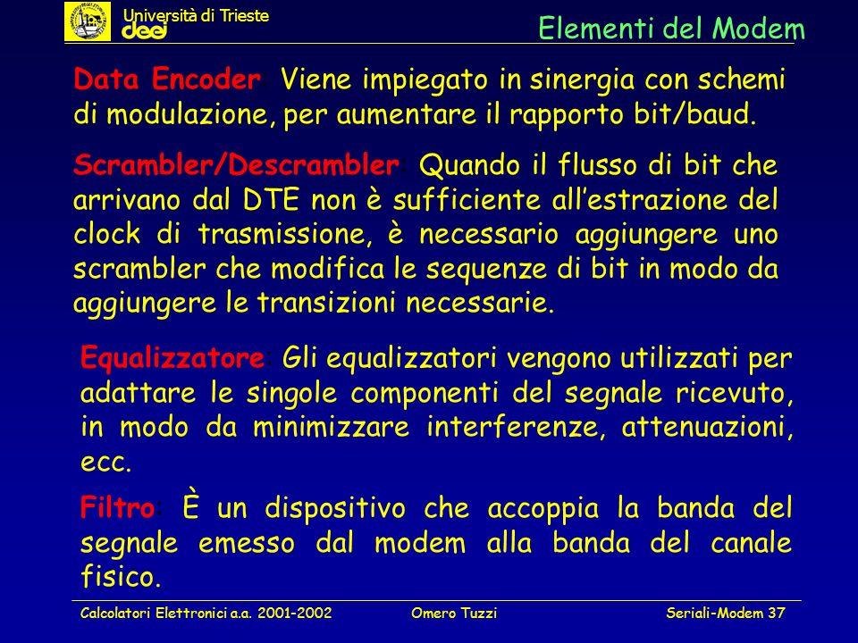 Università di Trieste Elementi del Modem. Data Encoder: Viene impiegato in sinergia con schemi di modulazione, per aumentare il rapporto bit/baud.