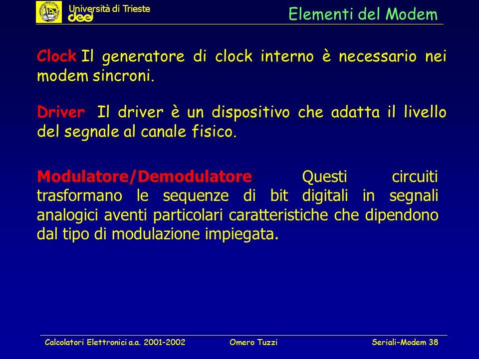 Clock:Il generatore di clock interno è necessario nei modem sincroni.