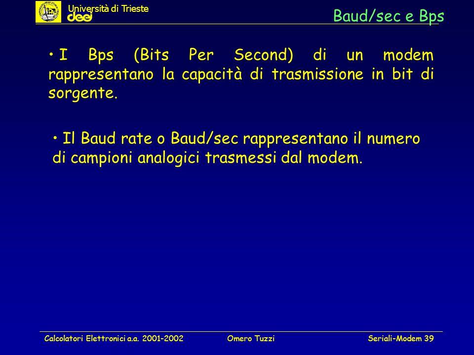 Università di Trieste Baud/sec e Bps. I Bps (Bits Per Second) di un modem rappresentano la capacità di trasmissione in bit di sorgente.