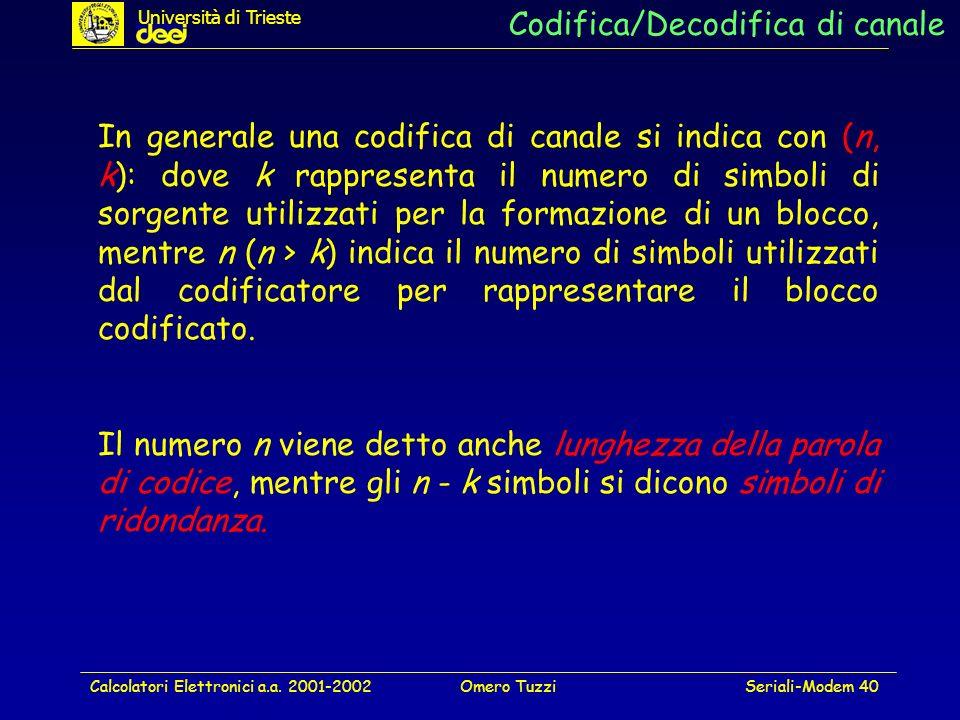 Codifica/Decodifica di canale