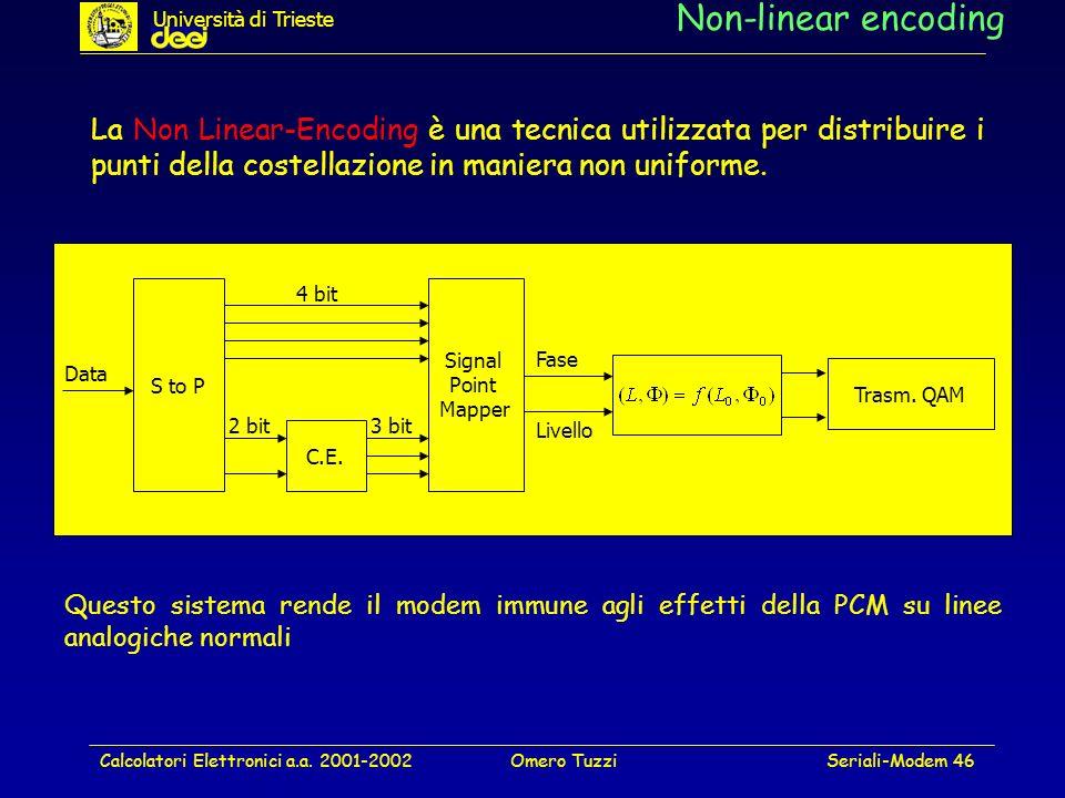 Università di Trieste Non-linear encoding.