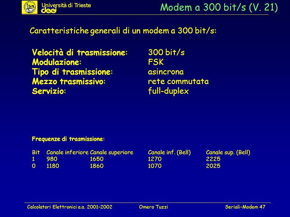 Università di Trieste Modem a 300 bit/s (V. 21) Caratteristiche generali di un modem a 300 bit/s: Velocità di trasmissione: 300 bit/s.