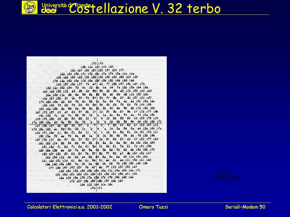 Costellazione V. 32 terbo Università di Trieste 19200 bps