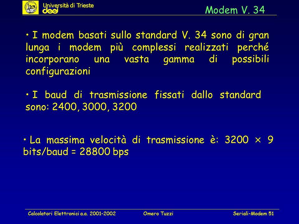 I baud di trasmissione fissati dallo standard sono: 2400, 3000, 3200