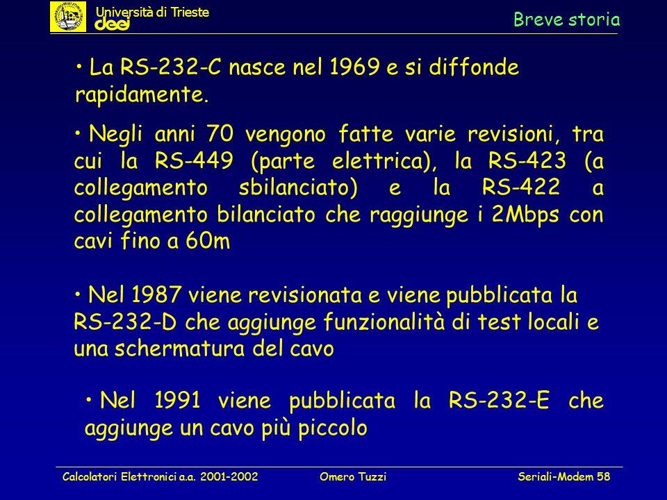 La RS-232-C nasce nel 1969 e si diffonde rapidamente.