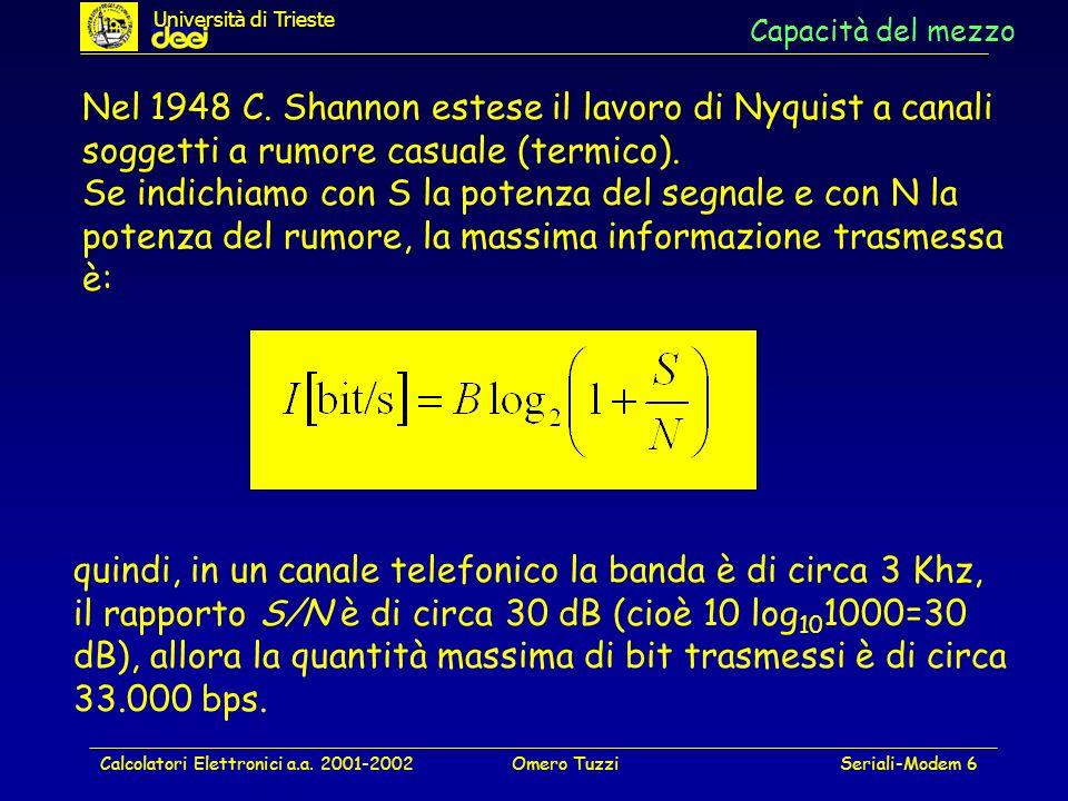 Università di Trieste Capacità del mezzo. Nel 1948 C. Shannon estese il lavoro di Nyquist a canali soggetti a rumore casuale (termico).