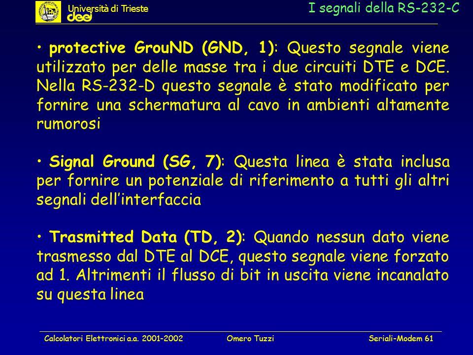 Università di Trieste I segnali della RS-232-C.