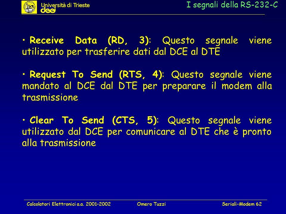 Università di Trieste I segnali della RS-232-C. Receive Data (RD, 3): Questo segnale viene utilizzato per trasferire dati dal DCE al DTE.