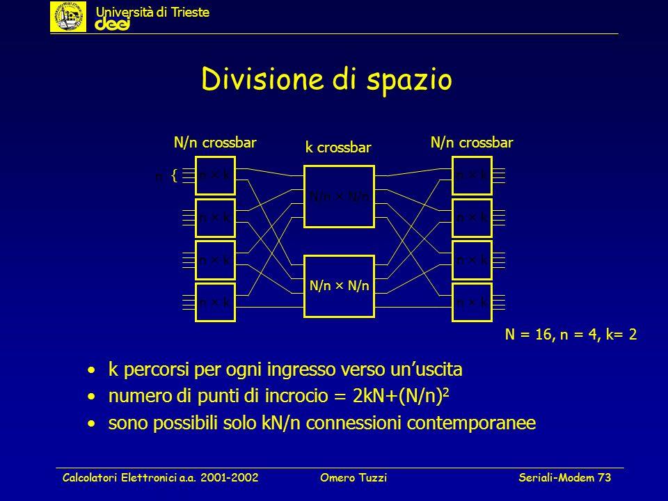 Divisione di spazio k percorsi per ogni ingresso verso un'uscita