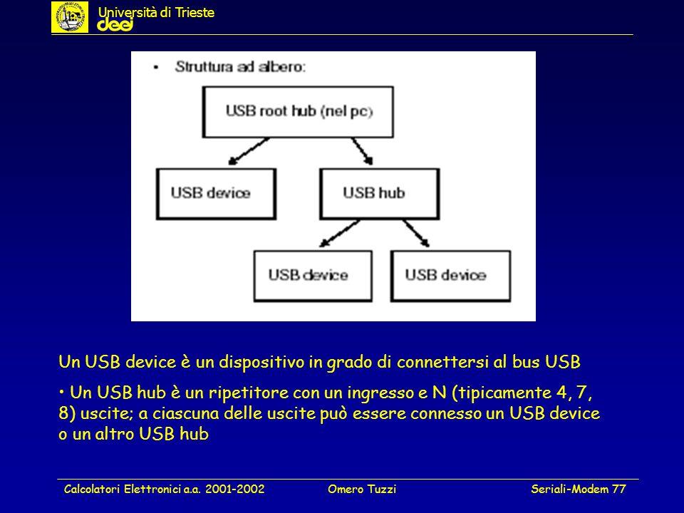 Un USB device è un dispositivo in grado di connettersi al bus USB