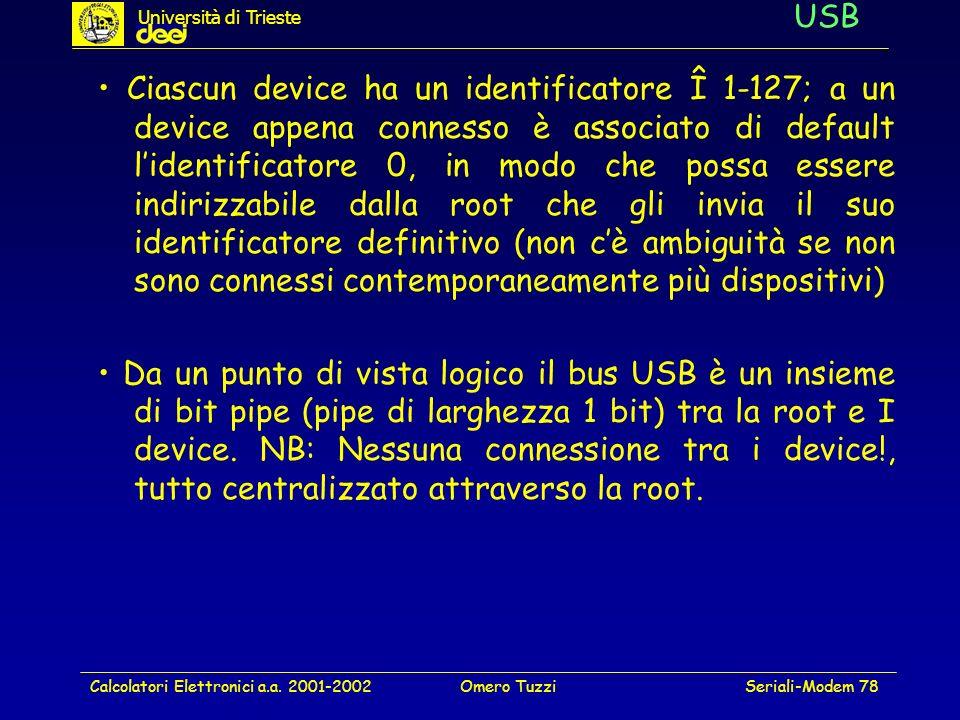 Università di Trieste USB.