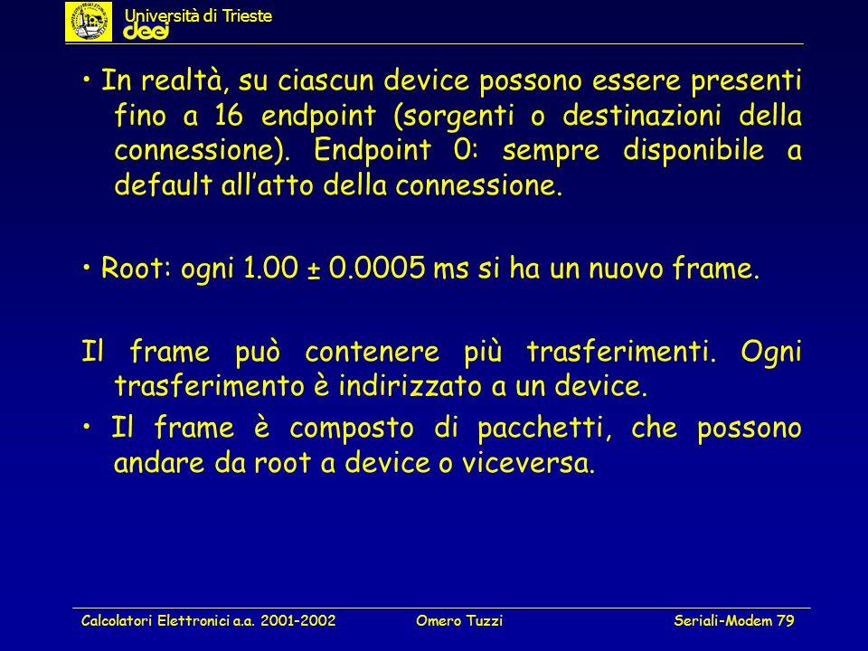 • Root: ogni 1.00 ± 0.0005 ms si ha un nuovo frame.