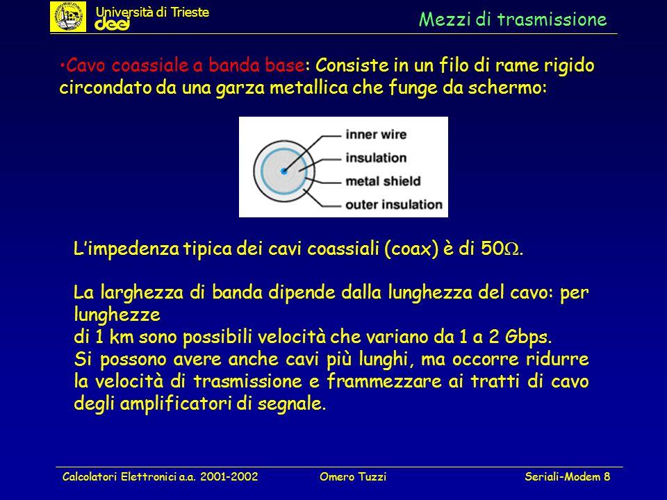 L'impedenza tipica dei cavi coassiali (coax) è di 50.