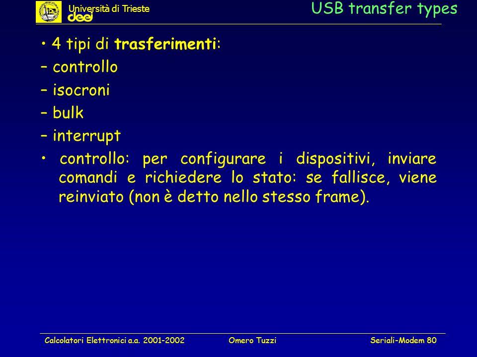 • 4 tipi di trasferimenti: – controllo – isocroni – bulk – interrupt