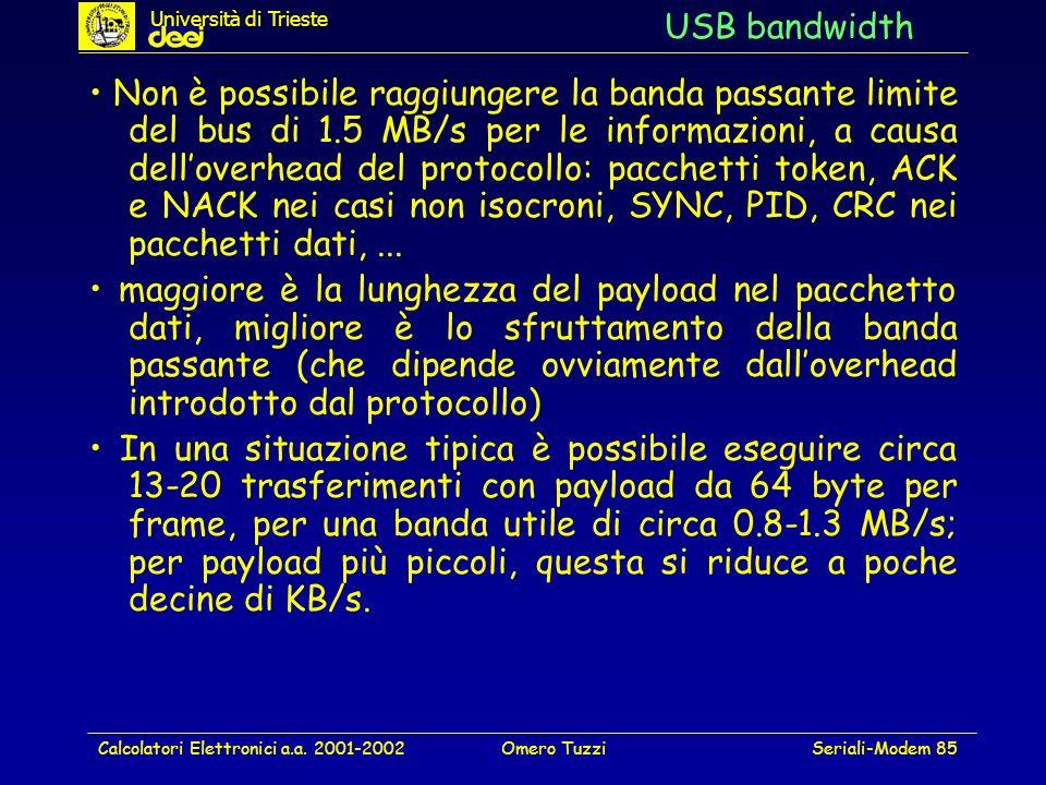 Università di Trieste USB bandwidth.