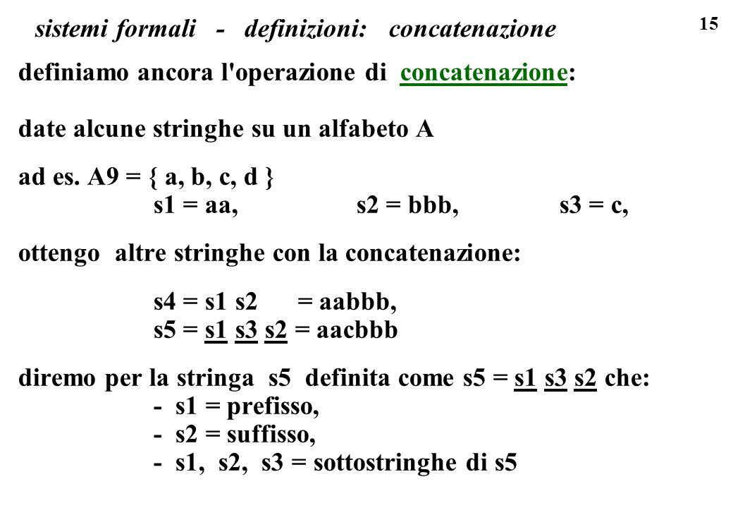 sistemi formali - definizioni: concatenazione
