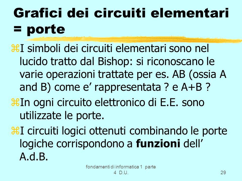 Grafici dei circuiti elementari = porte