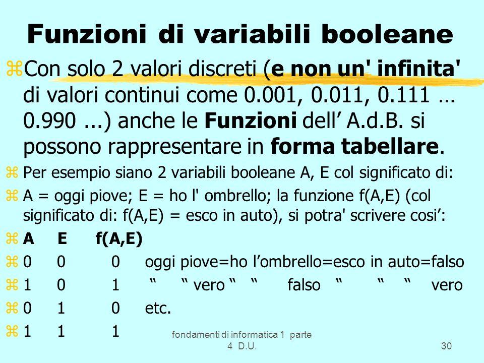 Funzioni di variabili booleane