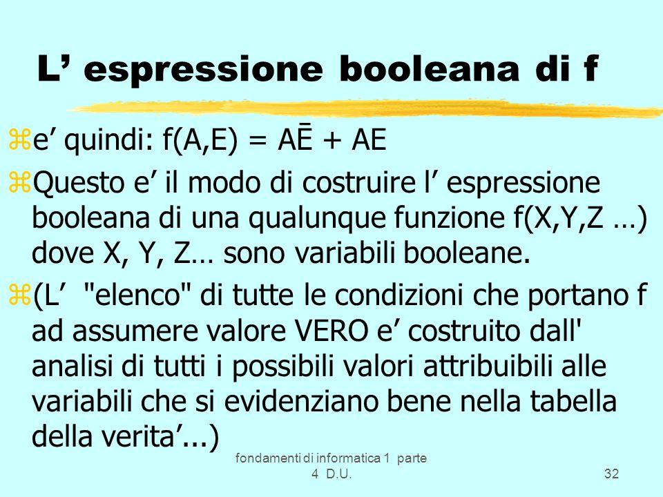 L' espressione booleana di f